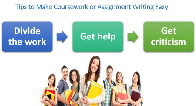 Make Coursework or Assignment Writing Easy